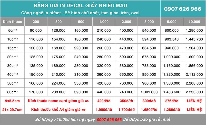 Bảng giá in decal giá rẻ nhất