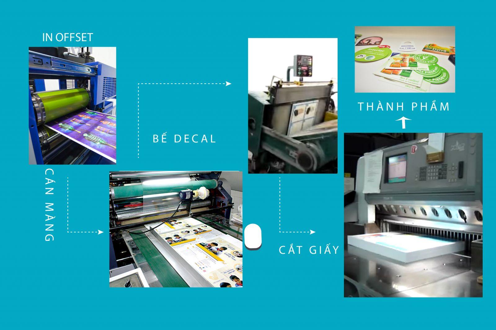 quy trình in decal giấy tại Minh Hoàng